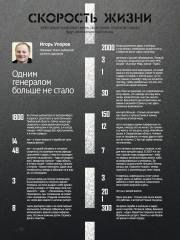Адвокат Упоров: Одним генералом больше не стало.